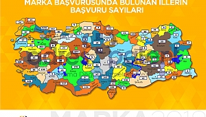 Türkiye'nin marka başvuru sayısı açıklandı