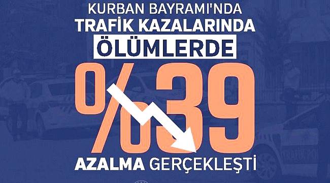 BAYRAM TATİLİNDE TRAFİKTE ÖLÜMLER %39 AZALDI
