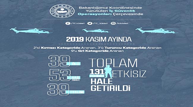KASIM AYINDA 16 BİN 200 UYUŞTURUCU OPERASYONU DÜZENLENDİ