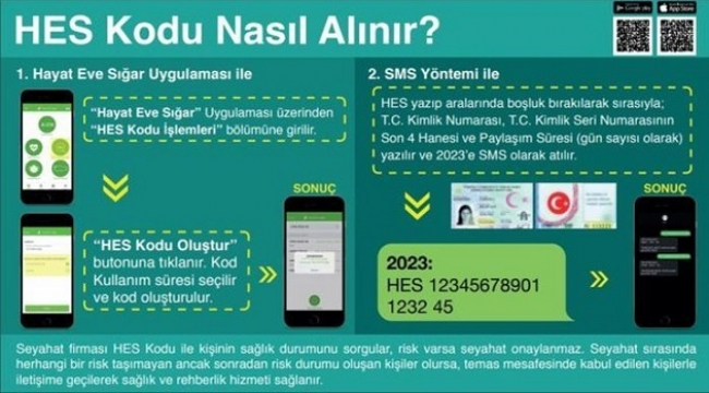 RESMİ KURUMLARA 'HES' KODU OLMAYAN ALINMIYOR